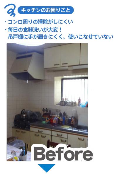 キッチンのお困りごと